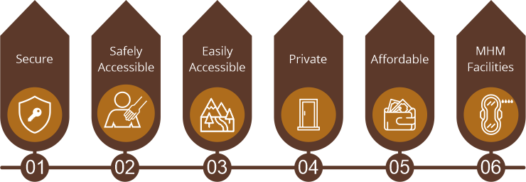 Athena Infonomics-Infographic-adequate & sanitation access